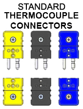 Standard ANSI Thermocouple Connectors